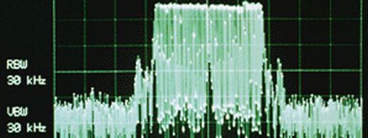 RF Spectrum of the DAB Signal